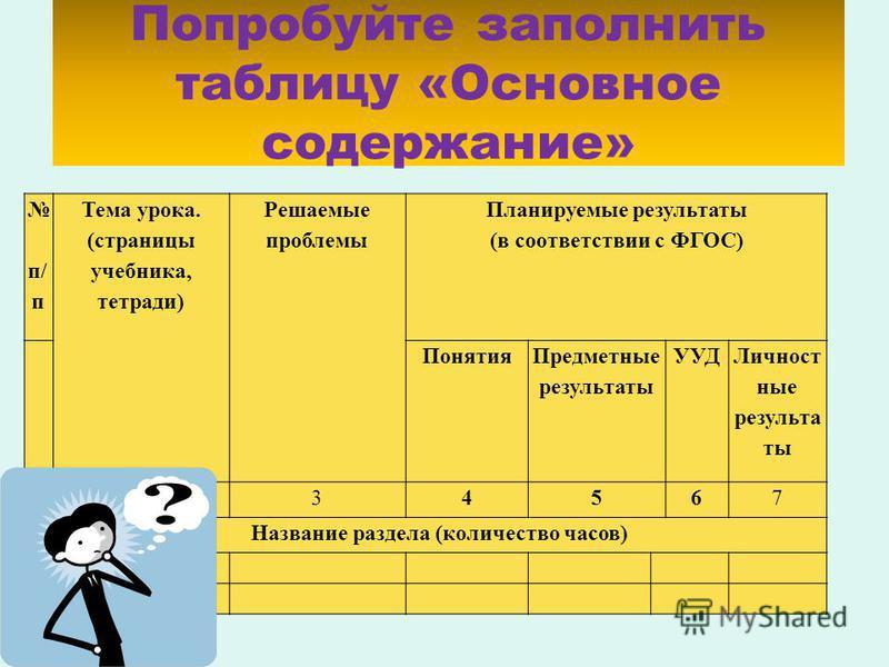 Попробуйте заполнить таблицу «Основное содержание» п/ п Тема урока. (страницы учебника, тетради) Решаемые проблемы Планируемые результаты (в соответствии с ФГОС) Понятия Предметные результаты УУД Личност ные результа ты 1234567 Название раздела (коли