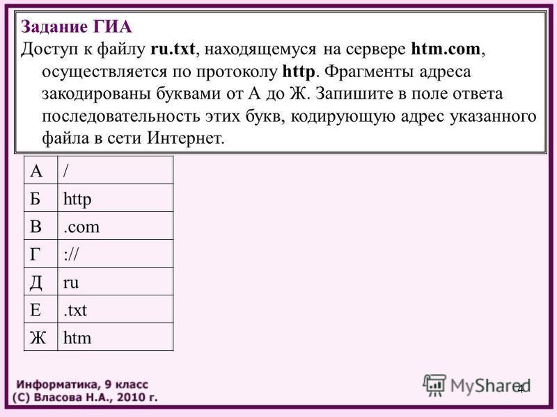 4 Задание ГИА Доступ к файлу ru.txt, находящемуся на сервере htm.com, осуществляется по протоколу http. Фрагменты адреса закодированы буквами от А до Ж. Запишите в поле ответа последовательность этих букв, кодирующую адрес указанного файла в сети Инт