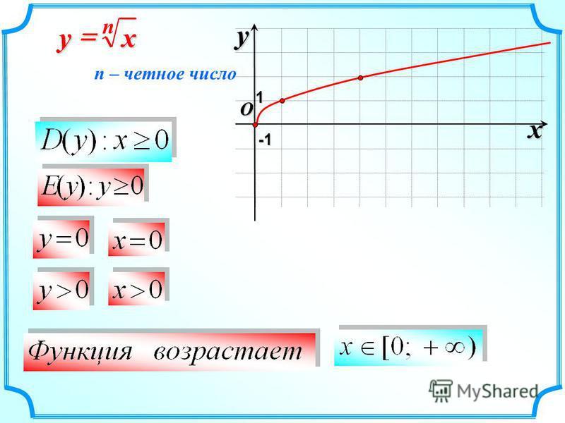 O xy -1-1-1-1 1 xy n