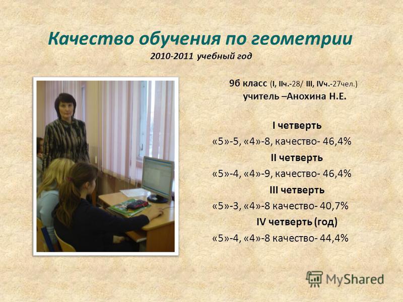 Качество обучения по геометрии 2010-2011 учебный год 9 б класс (I, IIч.-28/ III, IVч.-27 чел.) учитель –Анохина Н.Е. I четверть «5»-5, «4»-8, качество- 46,4% II четверть «5»-4, «4»-9, качество- 46,4% III четверть «5»-3, «4»-8 качество- 40,7% IV четве