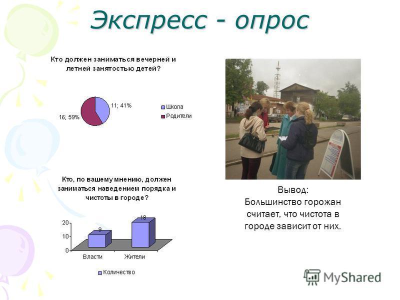 Экспресс - опрос Экспресс - опрос Вывод: Большинство горожан считает, что чистота в городе зависит от них.