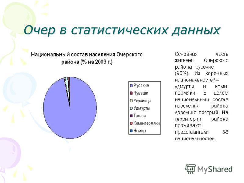 Основная часть жителей Очерского района русские (95%). Из коренных национальностей удмурты и коми- пермяки. В целом национальный состав населения района довольно пестрый. На территории района проживают представители 38 национальностей.