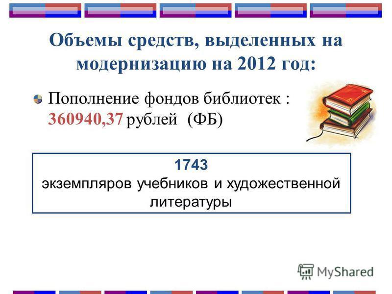 Объемы средств, выделенных на модернизацию на 2012 год: Пополнение фондов библиотек : 360940,37 рублей (ФБ) 1743 экземпляров учебников и художественной литературы