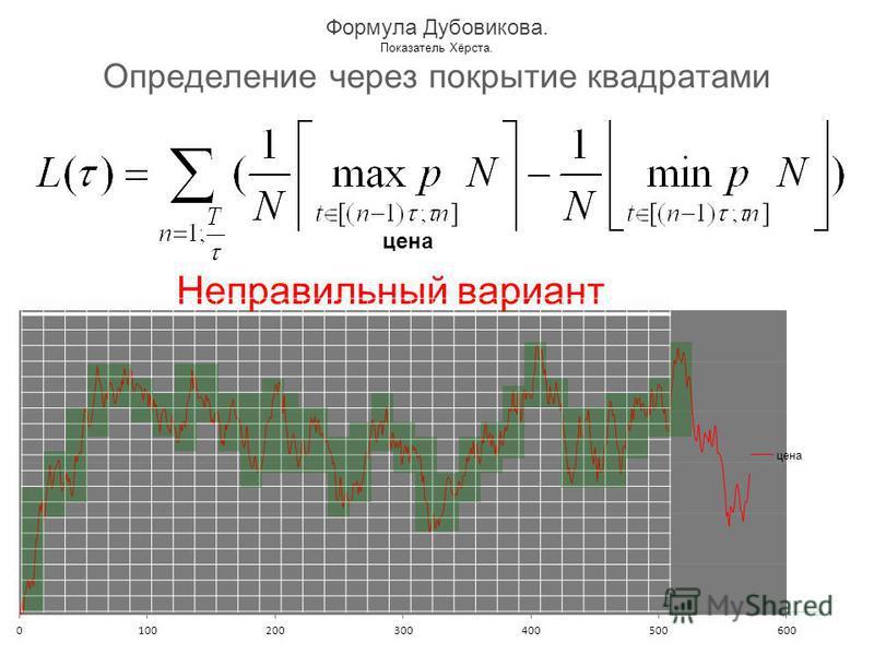 Формула Дубовикова. Показатель Хёрста. Определение через покрытие квадратами