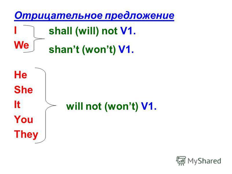 Отрицательное предложение I We He She It You They shall (will) not V1. shant (wont) V1. will not (wont) V1.