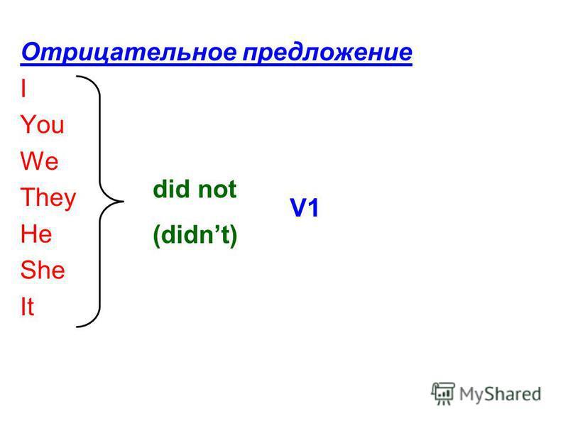 Отрицательное предложение I You We They He She It did not (didnt) V1