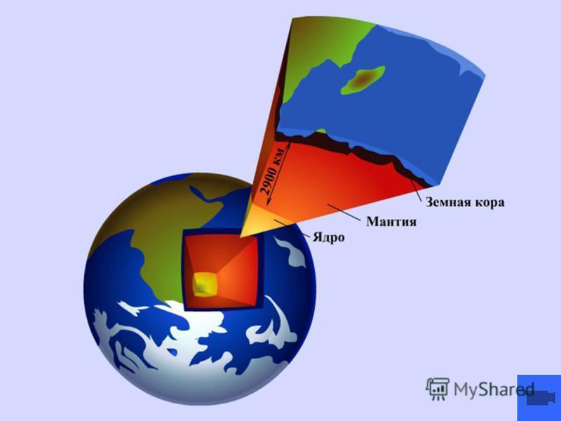 Изучение внутреннего строения Земли - сложная задача, которую решает наука Геология