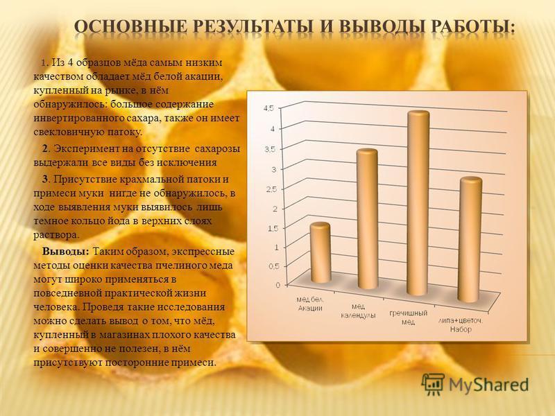 1. Из 4 образцов мёда самым низким качеством обладает мёд белой акации, купленный на рынке, в нём обнаружилось: большое содержание инвертированного сахара, также он имеет свекловичную патоку. 2. Эксперимент на отсутствие сахарозы выдержали все виды б