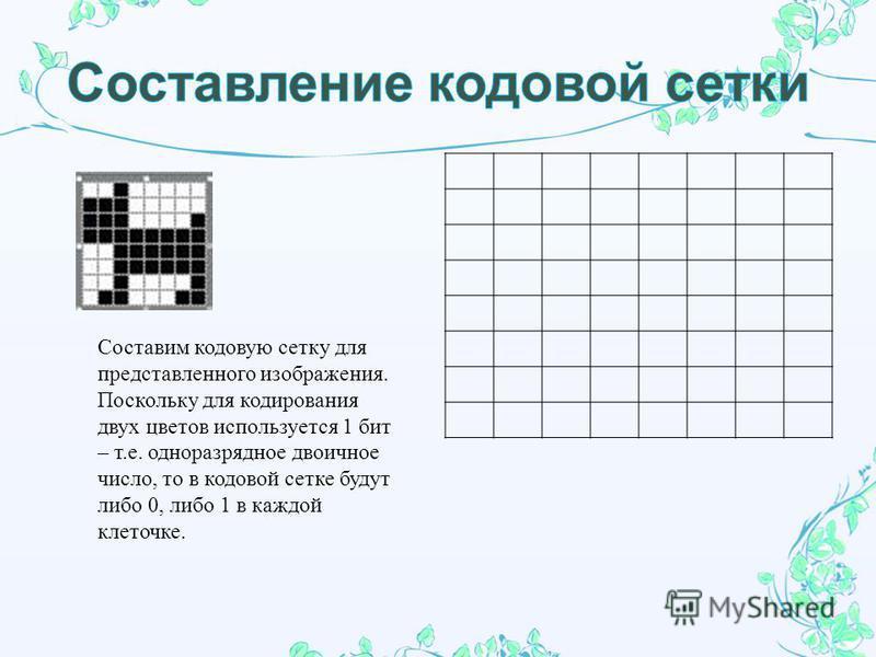 Составим кодовую сетку для представленного изображения. Поскольку для кодирования двух цветов используется 1 бит – т.е. одноразрядное двоичное число, то в кодовой сетке будут либо 0, либо 1 в каждой клеточке.