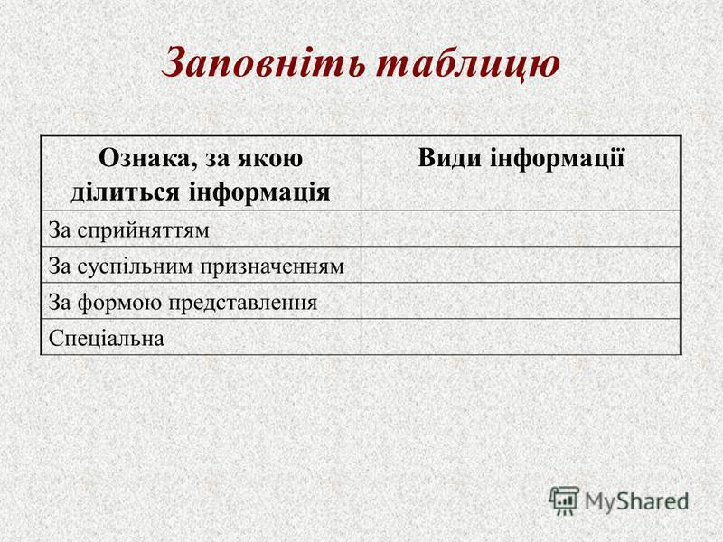 Заповніть таблицю Ознака, за якою ділиться інформація Види інформації За сприйняттям За суспільним призначенням За формою представлення Спеціальна