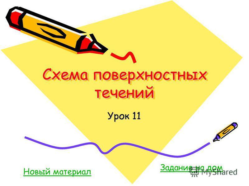 Схема поверхностных течений Урок 11 Задание на дом Новый материал