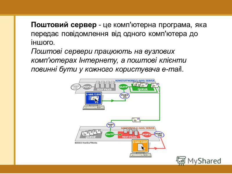 Поштовий сервер - це комп'ютерна програма, яка передає повідомлення від одного комп'ютера до іншого. Поштові сервери працюють на вузлових комп'ютерах Інтернету, а поштові клієнти повинні бути у кожного користувача e-mail.