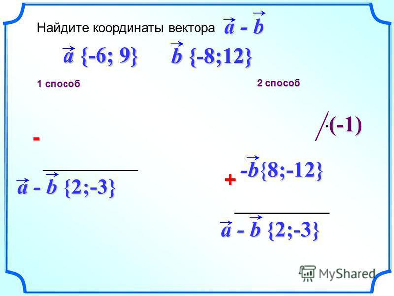b {-8;12} a {-6; 9} - a - b {2;-3} + Найдите координаты вектора a - ba - ba - ba - b -b{8;-12} (-1) 1 способ a - b {2;-3} 2 способ a {-6; 9} b {-8;12} a {-6; 9}