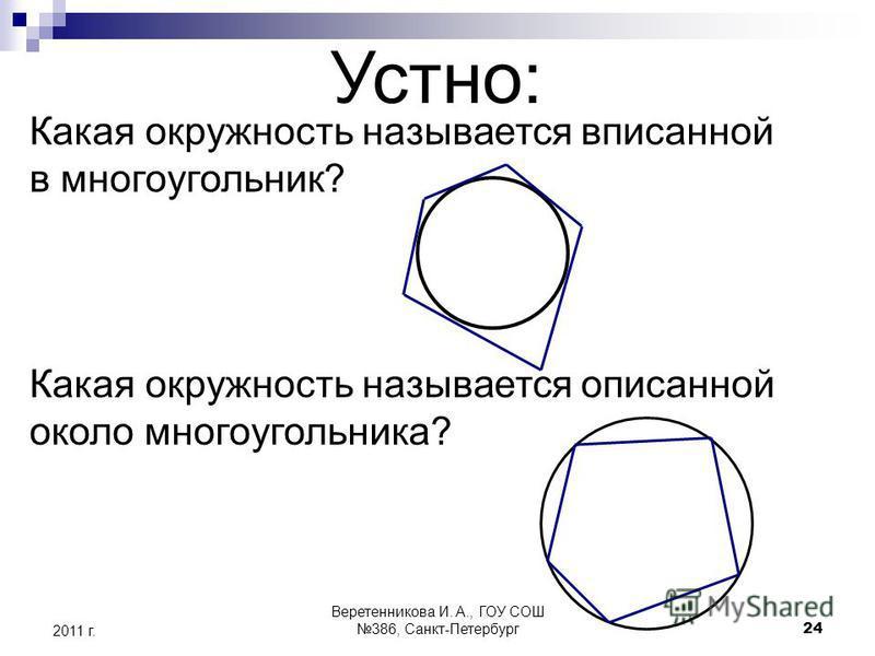 24 2011 г. Устно: Какая окружность называется вписанной в многоугольник? Какая окружность называется описанной около многоугольника?