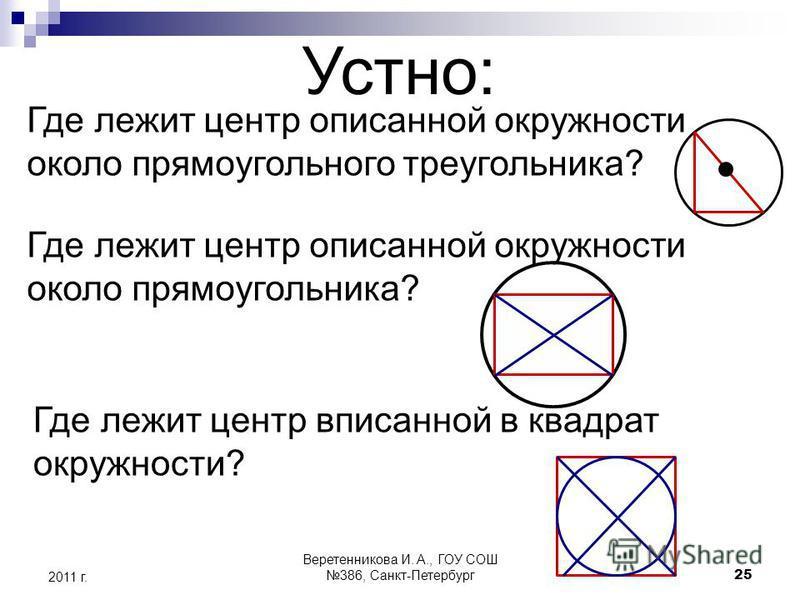 Веретенникова И. А., ГОУ СОШ 386, Санкт-Петербург 25 2011 г. Где лежит центр описанной окружности около прямоугольного треугольника? Устно: Где лежит центр описанной окружности около прямоугольника? Где лежит центр вписанной в квадрат окружности?