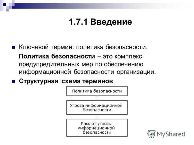 1.7.1 Введение Ключевой термин: политика безопасности. Политика безопасности – это комплекс предупредительных мер по обеспечению информационной безопасности организации. Структурная схема терминов