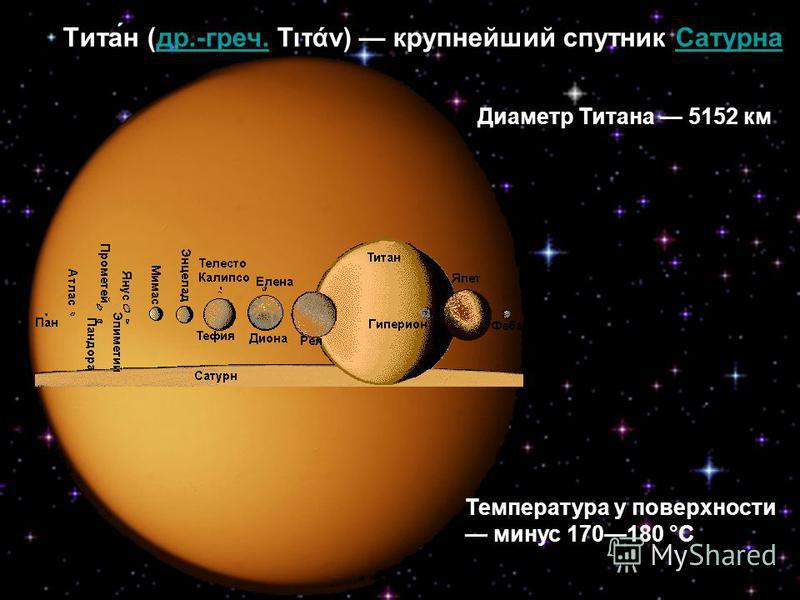 Диаметр Титана 5152 км Температура у поверхности минус 170180 °C Тита́н (др.-греч. Τιτάν) крупнейший спутник Сатурнадр.-греч.Сатурна