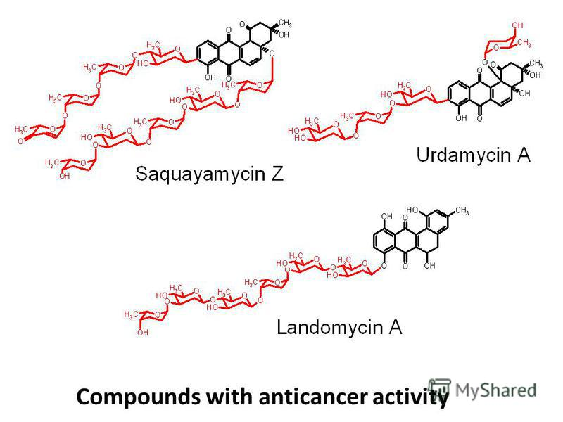 Compounds with anticancer activity