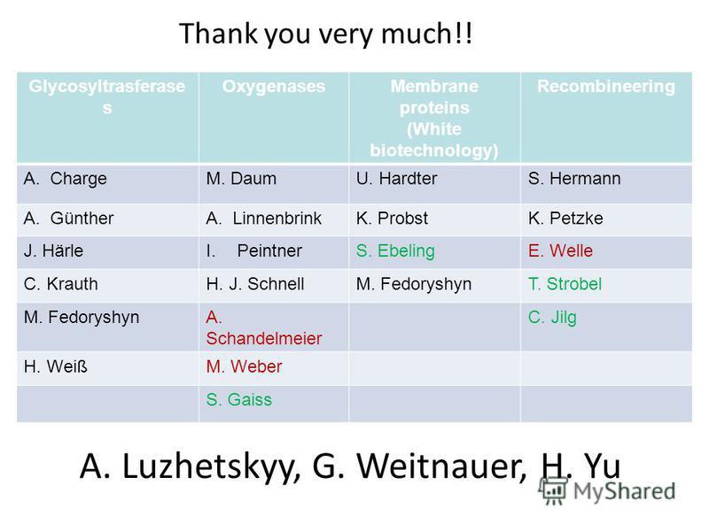 Glycosyltrasferase s OxygenasesMembrane proteins (White biotechnology) Recombineering A.ChargeM. DaumU. HardterS. Hermann A.GüntherA.LinnenbrinkK. ProbstK. Petzke J. HärleI.PeintnerS. EbelingE. Welle C. KrauthH. J. SchnellM. FedoryshynT. Strobel M. F