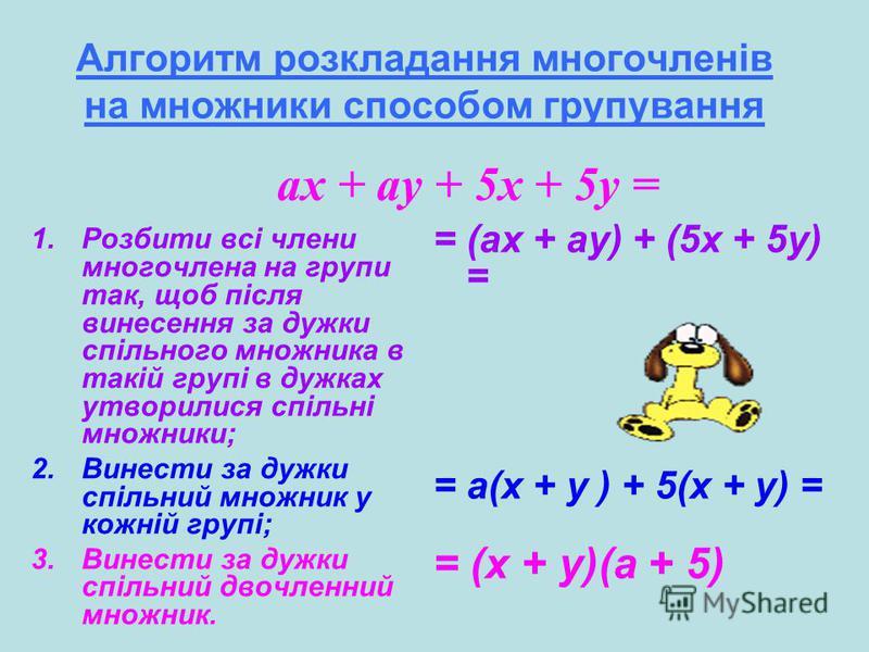 Алгоритм розкладання многочленів на множники способом групування 1.Розбити всі члени многочлена на групи так, щоб після винесення за дужки спільного множника в такій групі в дужках утворилися спільні множники; 2.Винести за дужки спільний множник у ко
