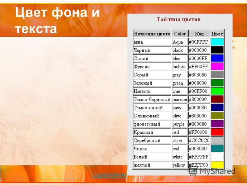 Цвет фона и текста Содержание