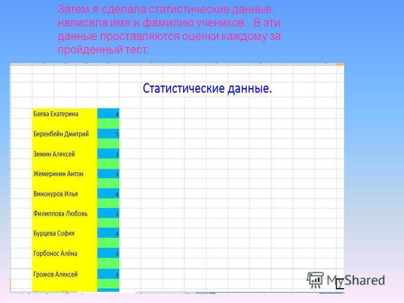 Затем я сделала статистические данные, написала имя и фамилию учеников. В эти данные проставляются оценки каждому за пройденный тест.