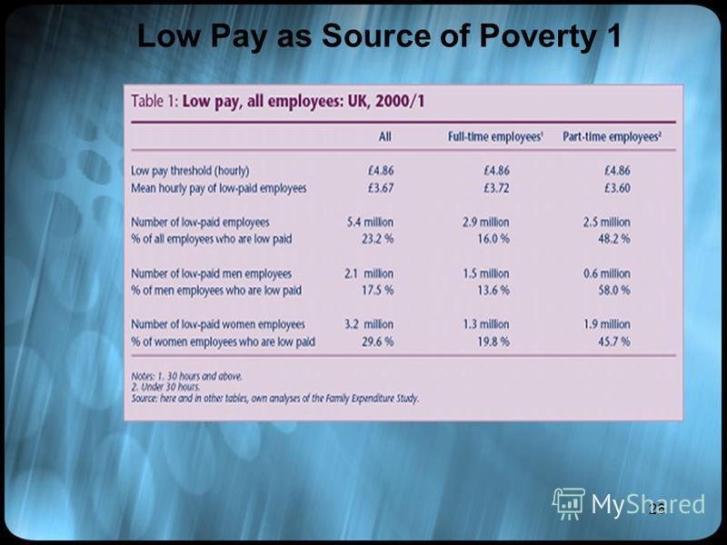 26 Low Pay as Source of Poverty 1