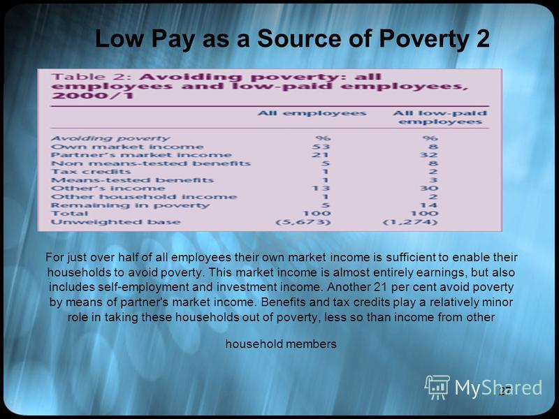 27 Low Pay as a Source of Poverty 2 For just over half of all employees their own market income is sufficient to enable their households to avoid poverty. This market income is almost entirely earnings, but also includes self-employment and investmen