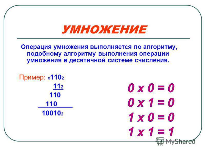 УМНОЖЕНИЕ Операция умножения выполняется по алгоритму, подобному алгоритму выполнения операции умножения в десятичной системе счисления. Пример: Х 110 2 11 2 110 110____ 10010 2