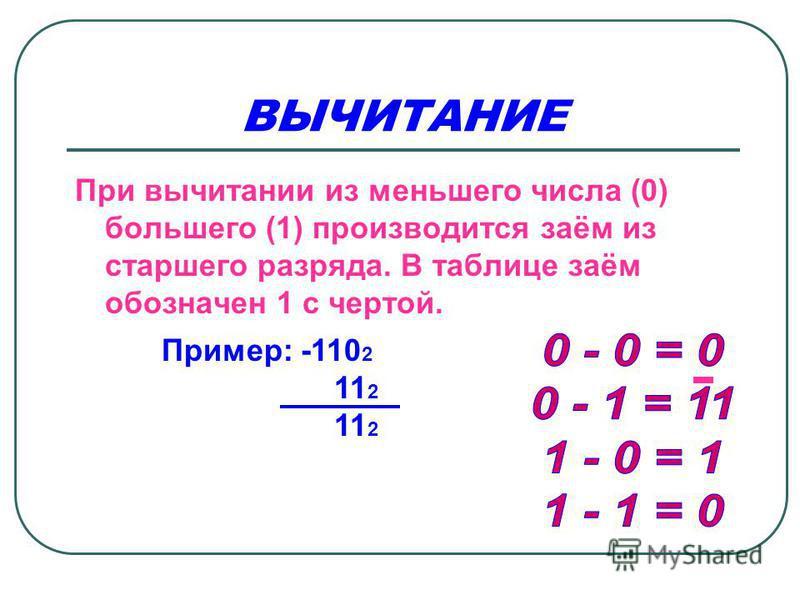 ВЫЧИТАНИЕ При вычитании из меньшего числа (0) большего (1) производится заём из старшего разряда. В таблице заём обозначен 1 с чертой. Пример: -110 2 11 2