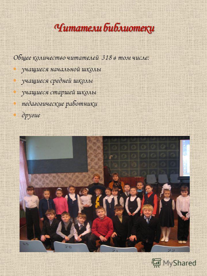 Общее количество читателей 318 в том числе: учащиеся начальной школы учащиеся средней школы учащиеся старшей школы педагогические работники другие