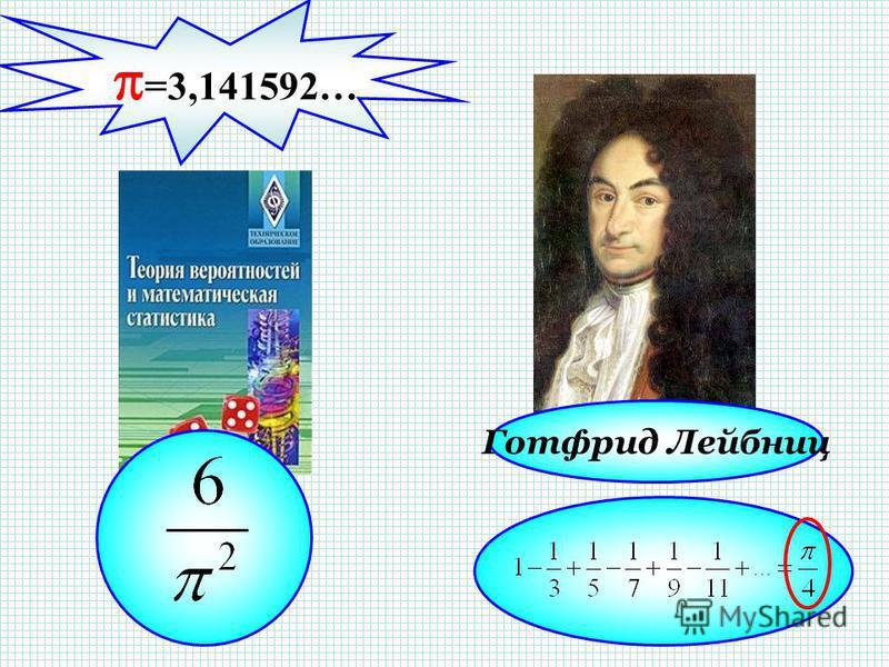 =3,141592… Готфрид Лейбниц