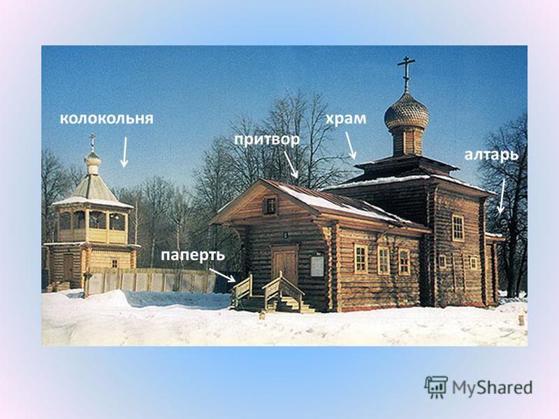 колокольня паперть притвор храм алтарь