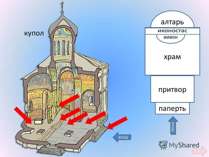 притвор алтарь храм колокольня паперть