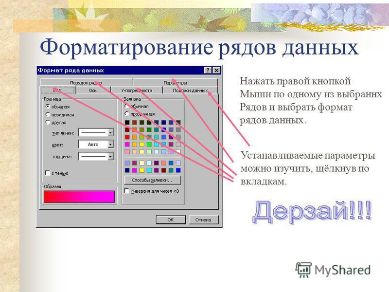 Форматирование рядов данных Нажать правой кнопкой Мыши по одному из выбранных Рядов и выбрать формат рядов данных. Устанавливаемые параметры можно изучить, щёлкнув по вкладкам.