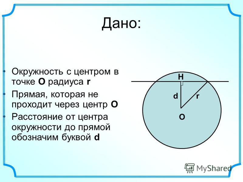 Дано: Окружность с центром в точке О радиуса r Прямая, которая не проходит через центр О Расстояние от центра окружности до прямой обозначим буквой d O rd H