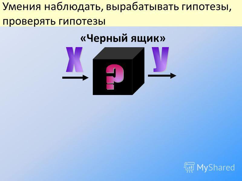 «Черный ящик» Умения наблюдать, вырабатывать гипотезы, проверять гипотезы