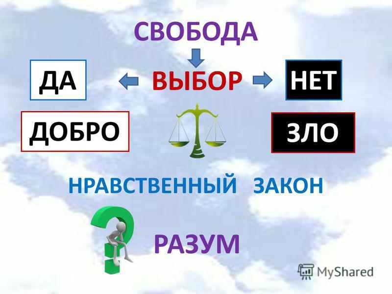 ТЕЛО ДУША законы природы нравственный закон
