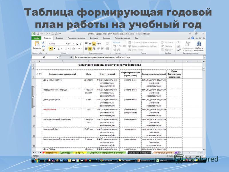 Таблица формирующая годовой план работы на учебный год