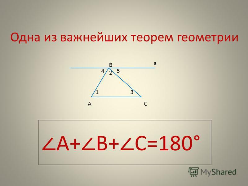Одна из важнейших теорем геометрии В а АС 2 45 13 А+ В+ С=180°