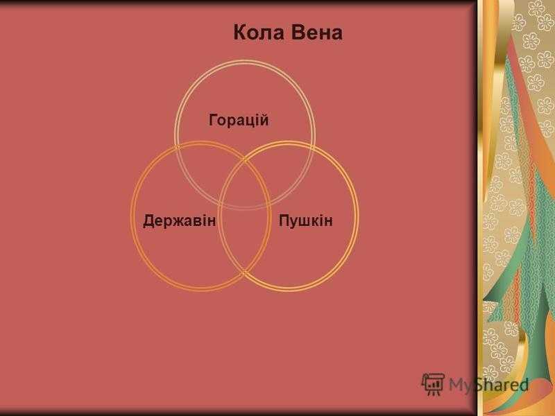 Горацій ДержавінПушкін Кола Вена