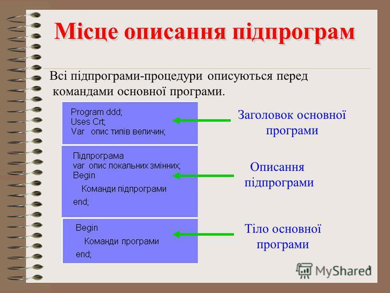 3 Види підпрограм Види підпрограм У Паскалі розрізняють два види підпрограм: функції та процедури. Процедура – це підпрограма призначена для виконання певних дій. Результатом її є виконаний набір команд. При використанні підпрограм змінні бувають: ло
