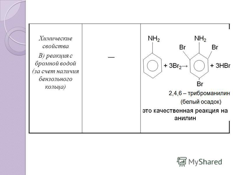 Химические свойства В) реакция с бромной водой (за счет наличия бензольного кольца)