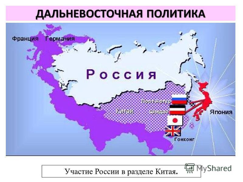 ДАЛЬНЕВОСТОЧНАЯ ПОЛИТИКА Участие России в разделе Китая.