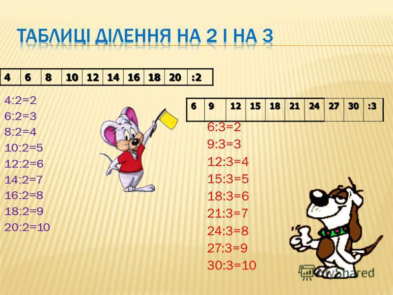 1. Що таке множення? 2. Як називаються числа при множенні? 3. Пригадайте таблиці множення на 2 і на 3. 4. Як називаються числа при діленні? 5. Продовжіть речення: з одного прикладу на множення можна скласти … 1.Множення це додавання однакових доданкі