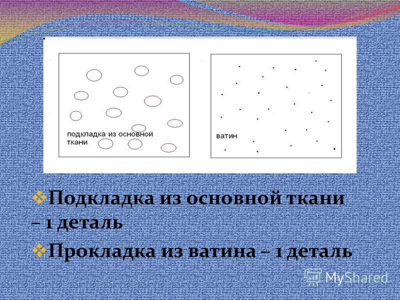 Подкладка из основной ткани – 1 деталь Прокладка из ватина – 1 деталь