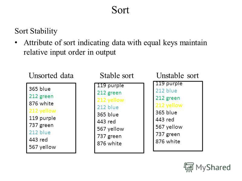 Sort Sort Stability Attribute of sort indicating data with equal keys maintain relative input order in output Unsorted data Stable sort Unstable sort 365 blue 212 green 876 white 212 yellow 119 purple 737 green 212 blue 443 red 567 yellow 119 purple