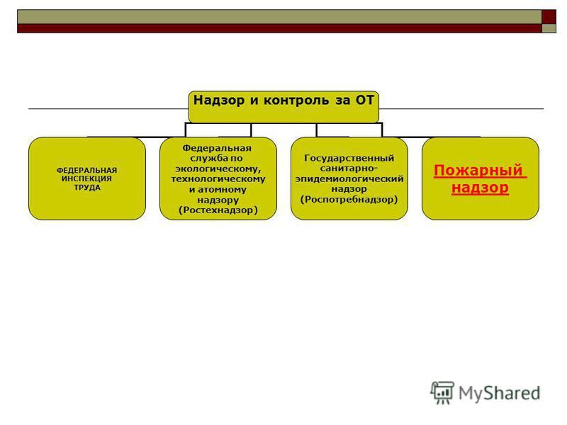 Статистика пожаров В Ростовской области ежегодно (в среднем): - регистрируется 4 800 пожаров; - погибает 370 человек; - получают травмы 600 человек; - прямой материальный ущерб - 60 млн.рублей; В Ростове ежегодно (в среднем): - регистрируется 1 200 п