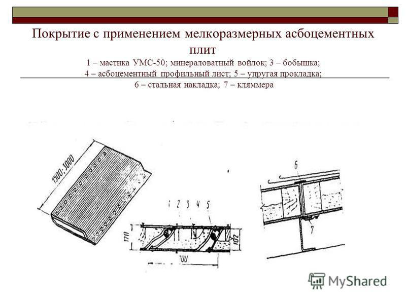Схема устройства раскрывного шва 1 – цементно-песчаная стяжка; 2 – асбоцементные угловые детали; 3 – нащельник из оцинкованной стали; 4 – защитный слой; 5 – водоизоляционный ковер; 6 – теплоизоляция; 7 – асбоцементные волокнистые листы; 8 – плита ПЛ