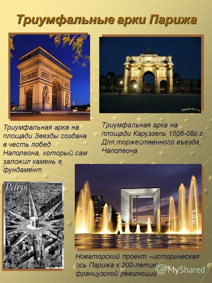 Триумфальные арки Парижа Триумфальная арка на площади Каруззель 1806-08 г.г. Для торжественного въезда Наполеона Триумфальная арка на площади Звезды создана в честь побед Наполеона, который сам заложил камень в фундамент Новаторский проект –историчес